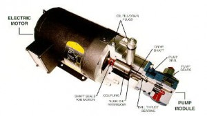 Electric Drive GEAR PUMPS For Glycol (TEG) Natural Gas Dehydrators