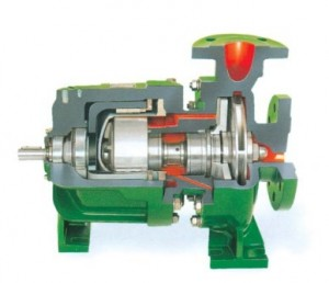 Sealless Magnetic Coupled Centrifugal Pumps Type NML / NMB