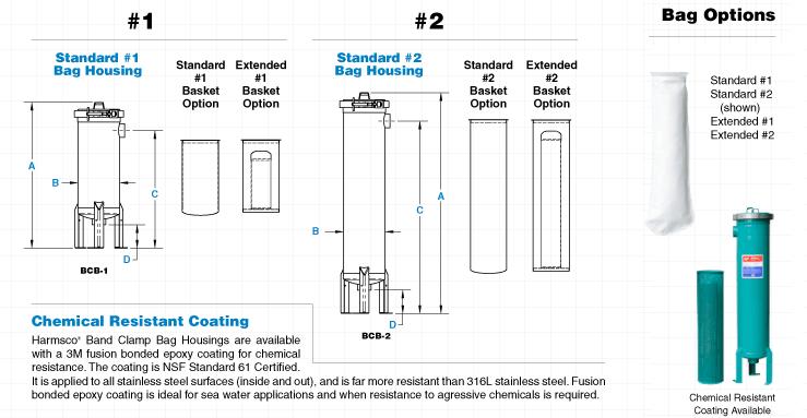 BCB Housing Diagram