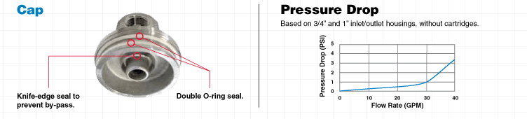 FSSS Housing Pressure Drop