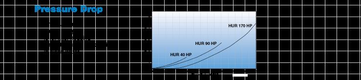 hurricane-poly-graph