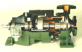 Centrifugal Pumps Jacketed